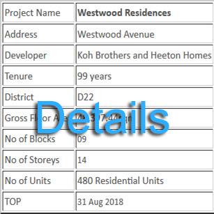 Westwood Residences EC Project Details